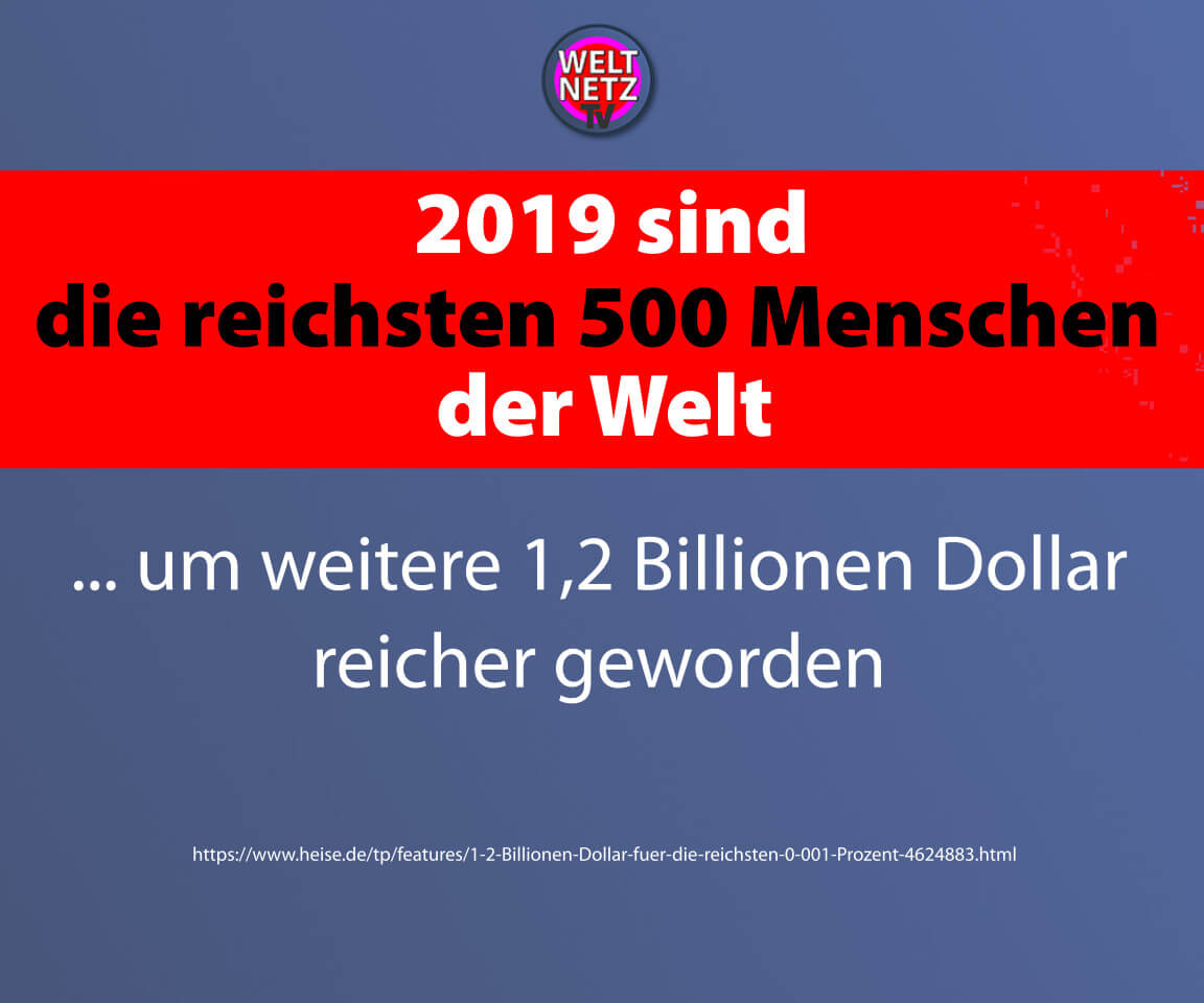 2019 sind die reichsten 500 Menschen der Welt