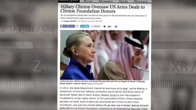 Detailreiche Recherche von Abby Martin über Hillary Clinton