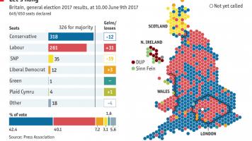Akzeptanz des Brexit
